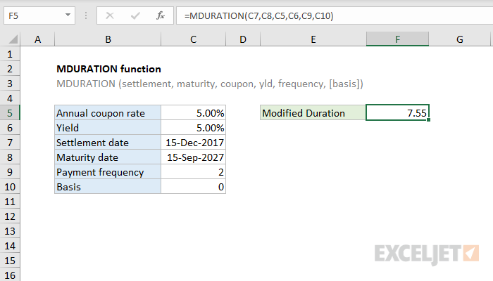 Excel MDURATION function