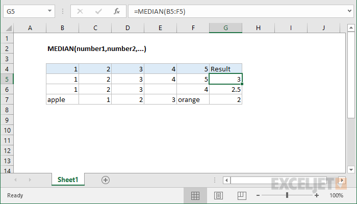 Excel MEDIAN function