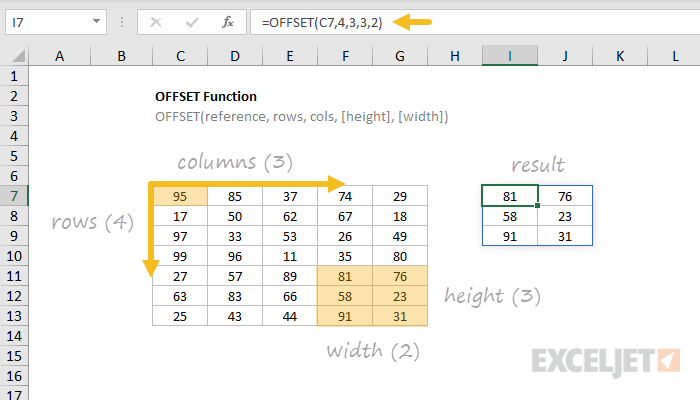 How to use the Excel OFFSET function | Exceljet