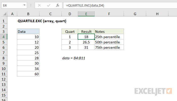 How to use the Excel QUARTILE EXC function | Exceljet