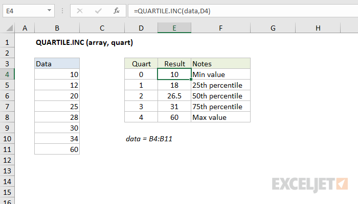 Excel QUARTILE.INC function