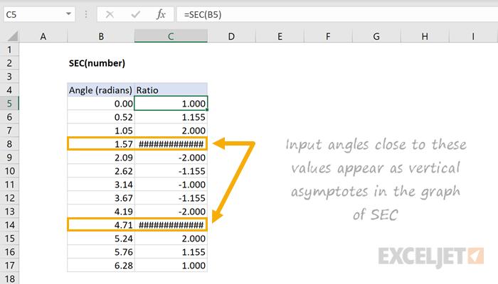 Excel SEC function