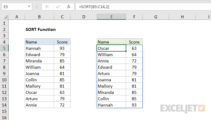 Excel SORT function