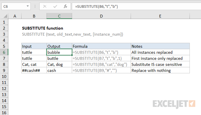 Excel SUBSTITUTE function