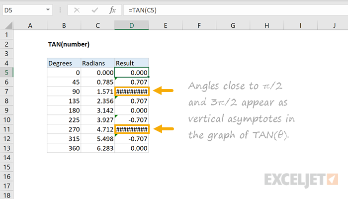 Excel TAN function