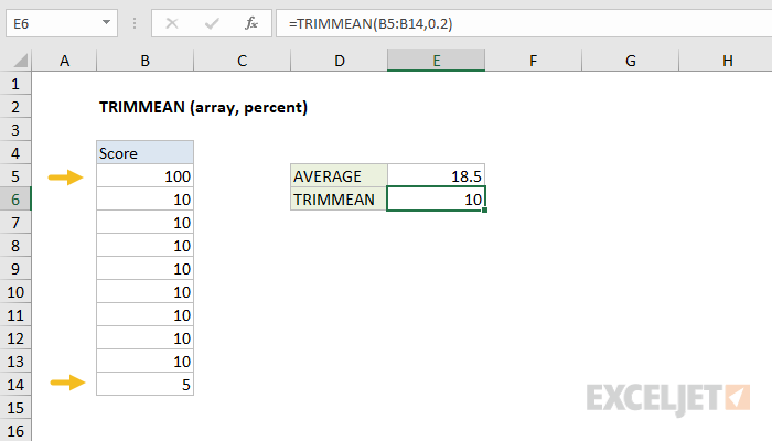 Excel TRIMMEAN function
