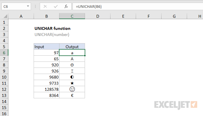 Excel UNICHAR function