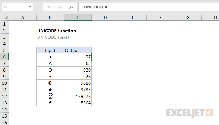 Excel UNICODE function