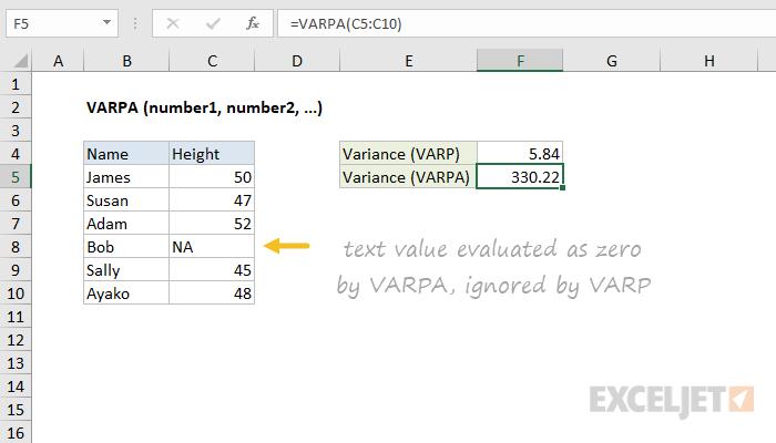 Excel VARPA function
