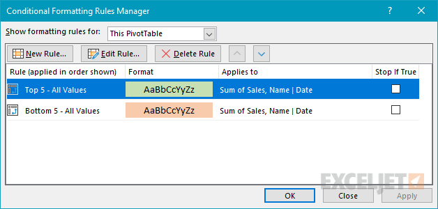 Pivot table conditional formatting rule manager