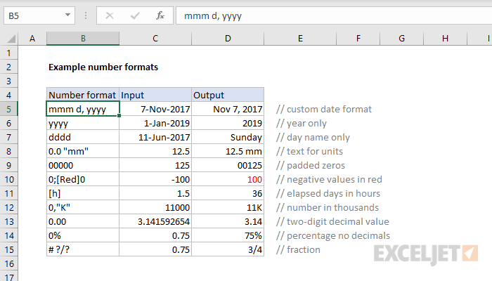 Examples of Excel number formats