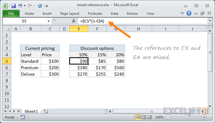 Example of mixed reference in Excel